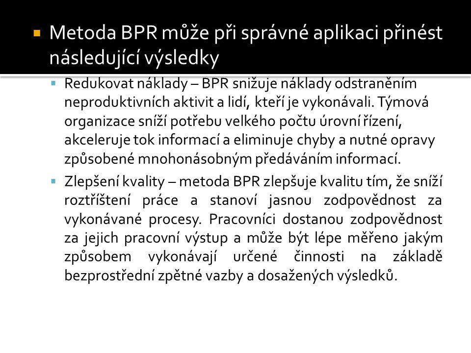  Metoda BPR může při správné aplikaci přinést následující výsledky:  Redukovat náklady – BPR snižuje náklady odstraněním neproduktivních aktivit a lidí, kteří je vykonávali.