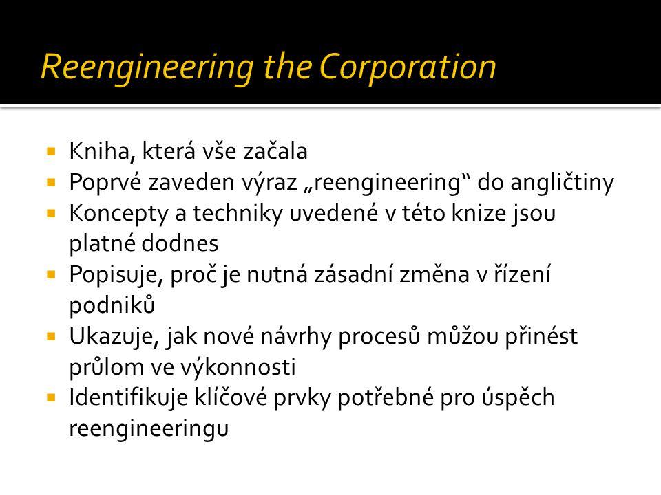""" Kniha, která vše začala  Poprvé zaveden výraz """"reengineering do angličtiny  Koncepty a techniky uvedené v této knize jsou platné dodnes  Popisuje, proč je nutná zásadní změna v řízení podniků  Ukazuje, jak nové návrhy procesů můžou přinést průlom ve výkonnosti  Identifikuje klíčové prvky potřebné pro úspěch reengineeringu"""