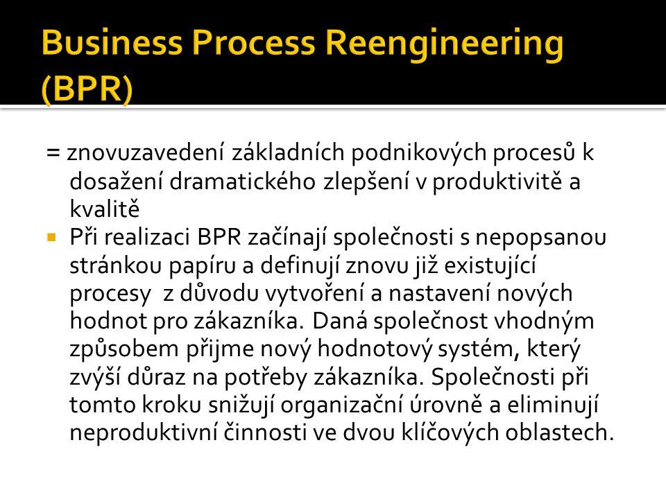 = znovuzavedení základních podnikových procesů k dosažení dramatického zlepšení v produktivitě a kvalitě  Při realizaci BPR začínají společnosti s nepopsanou stránkou papíru a definují znovu již existující procesy z důvodu vytvoření a nastavení nových hodnot pro zákazníka.