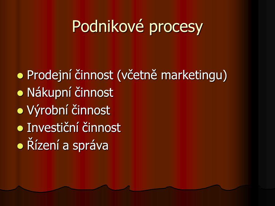 Podnikové procesy Prodejní činnost (včetně marketingu) Prodejní činnost (včetně marketingu) Nákupní činnost Nákupní činnost Výrobní činnost Výrobní činnost Investiční činnost Investiční činnost Řízení a správa Řízení a správa