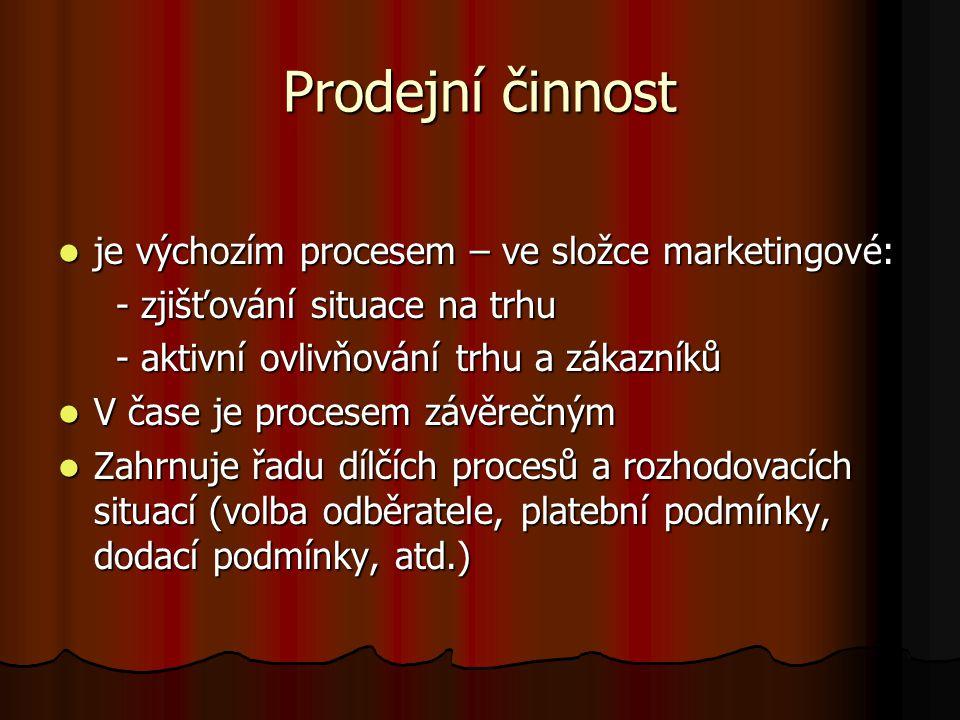 Prodejní činnost je výchozím procesem – ve složce marketingové: je výchozím procesem – ve složce marketingové: - zjišťování situace na trhu - zjišťová