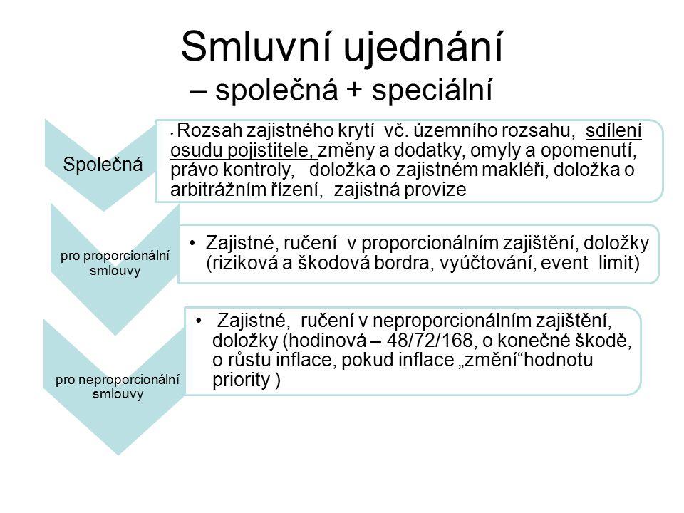 Smluvní ujednání – společná + speciální Společná Rozsah zajistného krytí vč.