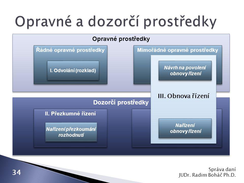 Správa daní JUDr.Radim Boháč Ph.D. 34 Dozorčí prostředky II.