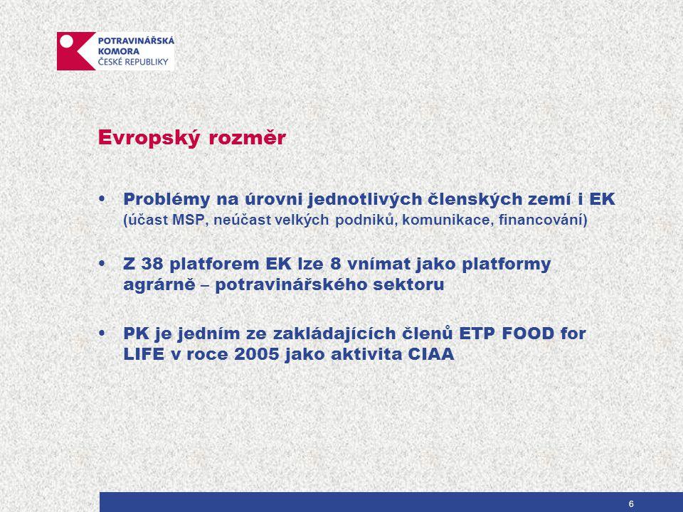Evropský rozměr Problémy na úrovni jednotlivých členských zemí i EK (účast MSP, neúčast velkých podniků, komunikace, financování) Z 38 platforem EK lze 8 vnímat jako platformy agrárně – potravinářského sektoru PK je jedním ze zakládajících členů ETP FOOD for LIFE v roce 2005 jako aktivita CIAA 6