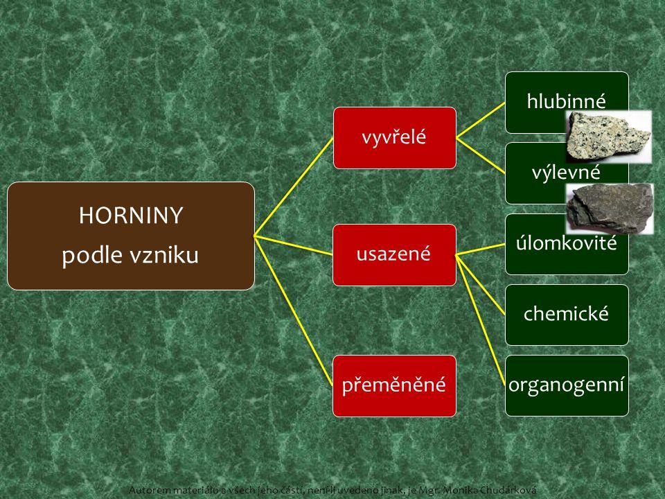 HORNINY podle vzniku vyvřeléhlubinnévýlevnépřeměněnéusazenéúlomkovitéchemickéorganogenní Autorem materiálu a všech jeho částí, není-li uvedeno jinak, je Mgr.
