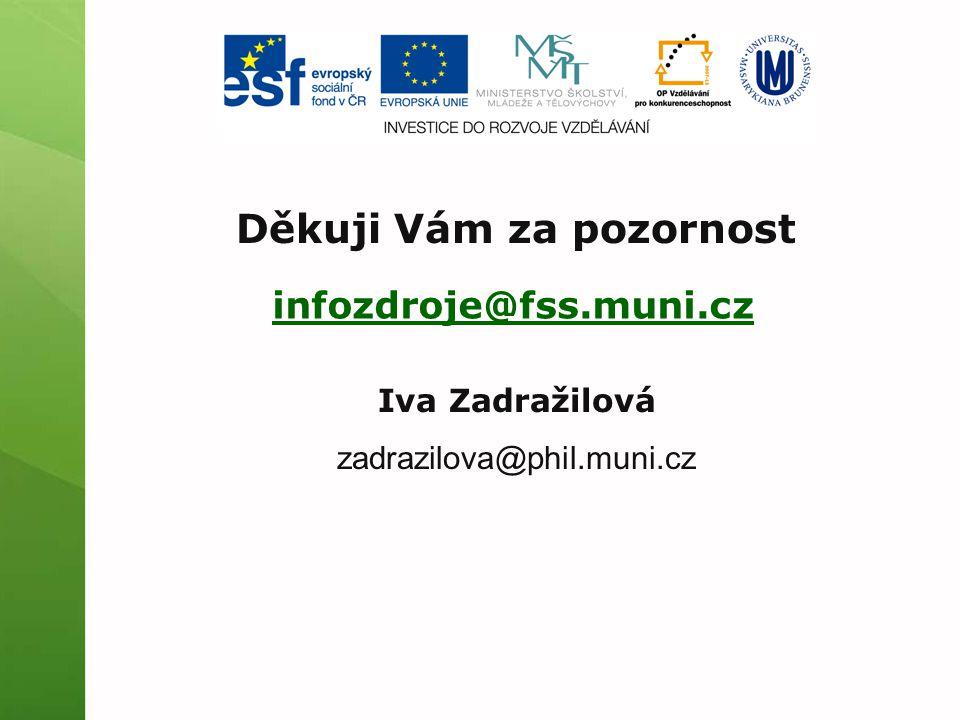 Děkuji Vám za pozornost Iva Zadražilová zadrazilova@phil.muni.cz infozdroje@fss.muni.cz