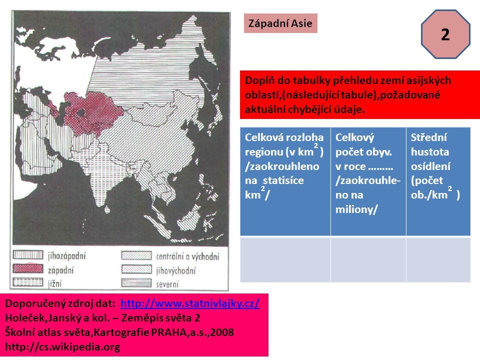 2 Doplň do tabulky přehledu zemí asijských oblastí,(následující tabule),požadované aktuální chybějící údaje. Západní Asie Doporučený zdroj dat: http:/