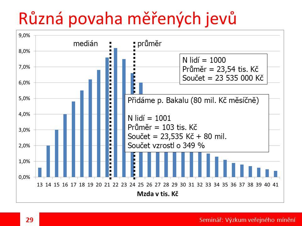 Různá povaha měřených jevů průměrmedián N lidí = 1000 Průměr = 23,54 tis. Kč Součet = 23 535 000 Kč Přidáme p. Bakalu (80 mil. Kč měsíčně) N lidí = 10