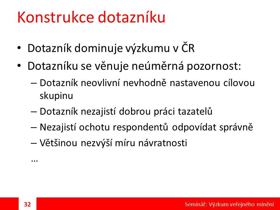 Konstrukce dotazníku Dotazník dominuje výzkumu v ČR Dotazníku se věnuje neúměrná pozornost: – Dotazník neovlivní nevhodně nastavenou cílovou skupinu –