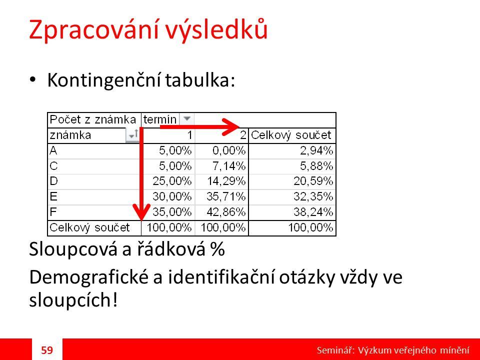 Zpracování výsledků Kontingenční tabulka: Sloupcová a řádková % Demografické a identifikační otázky vždy ve sloupcích! 59 Seminář: Výzkum veřejného mí