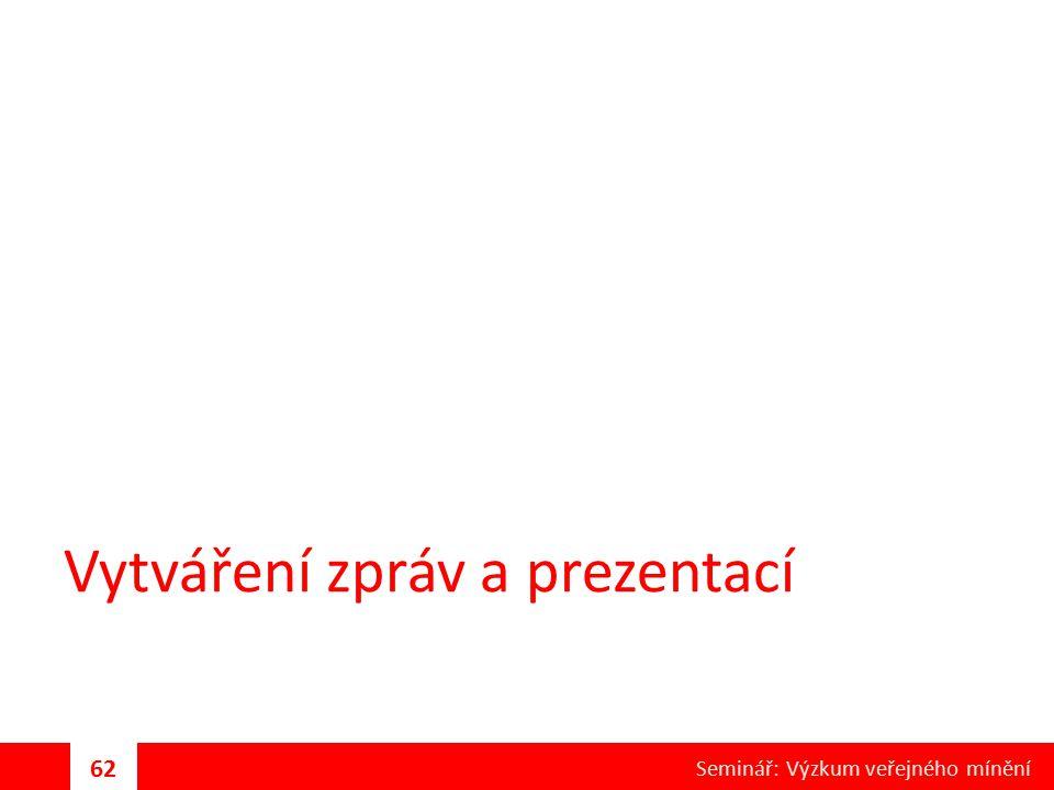 Vytváření zpráv a prezentací 62 Seminář: Výzkum veřejného mínění
