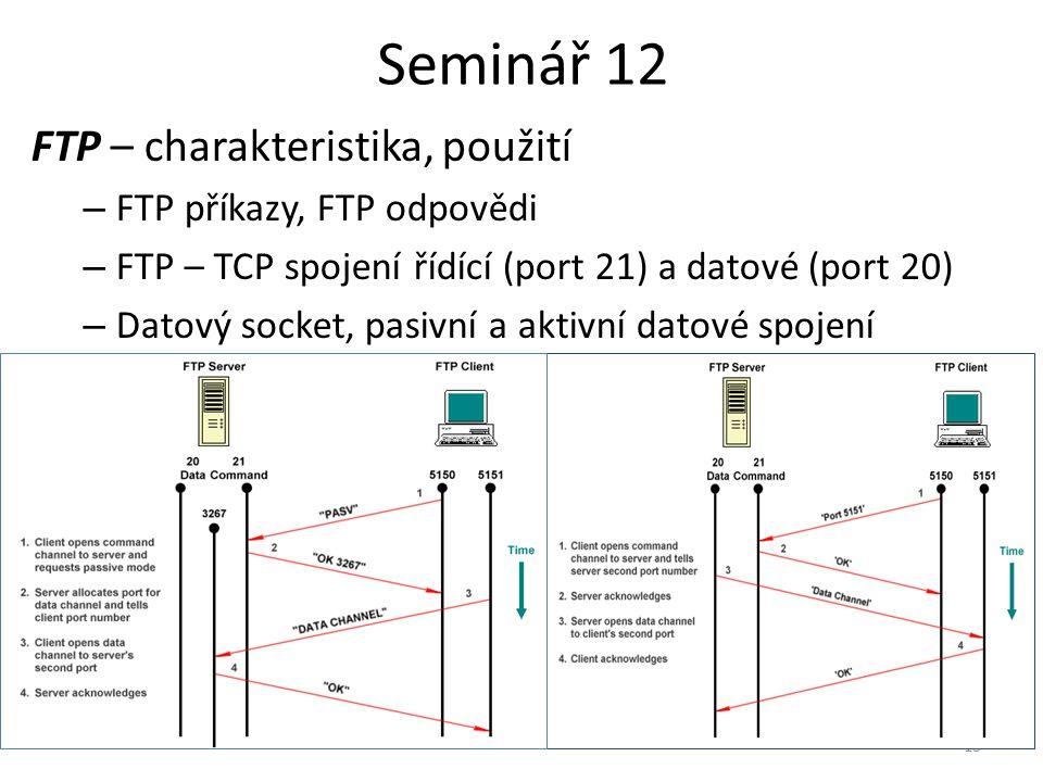 Seminář 12 FTP – charakteristika, použití – FTP příkazy, FTP odpovědi – FTP – TCP spojení řídící (port 21) a datové (port 20) – Datový socket, pasivní