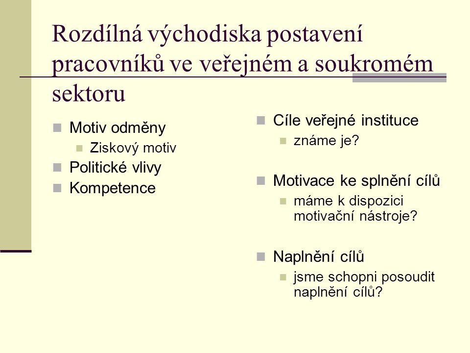 Rozdílná východiska postavení pracovníků ve veřejném a soukromém sektoru Motiv odměny Ziskový motiv Politické vlivy Kompetence Cíle veřejné instituce