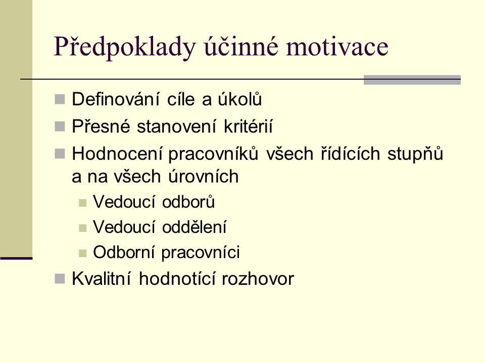 Předpoklady účinné motivace Definování cíle a úkolů Přesné stanovení kritérií Hodnocení pracovníků všech řídících stupňů a na všech úrovních Vedoucí o