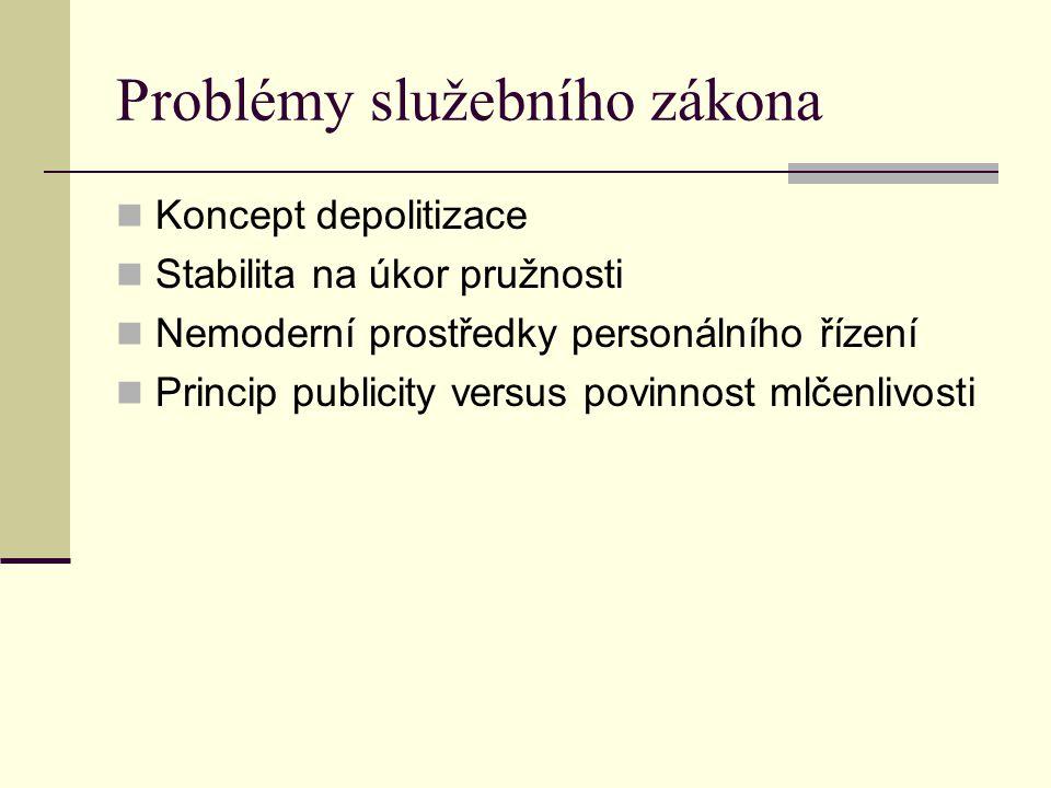Problémy služebního zákona Koncept depolitizace Stabilita na úkor pružnosti Nemoderní prostředky personálního řízení Princip publicity versus povinnost mlčenlivosti