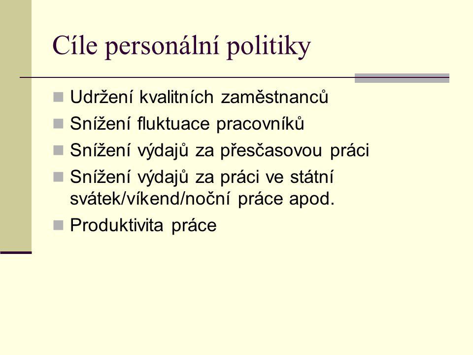 Cíle personální politiky Udržení kvalitních zaměstnanců Snížení fluktuace pracovníků Snížení výdajů za přesčasovou práci Snížení výdajů za práci ve st