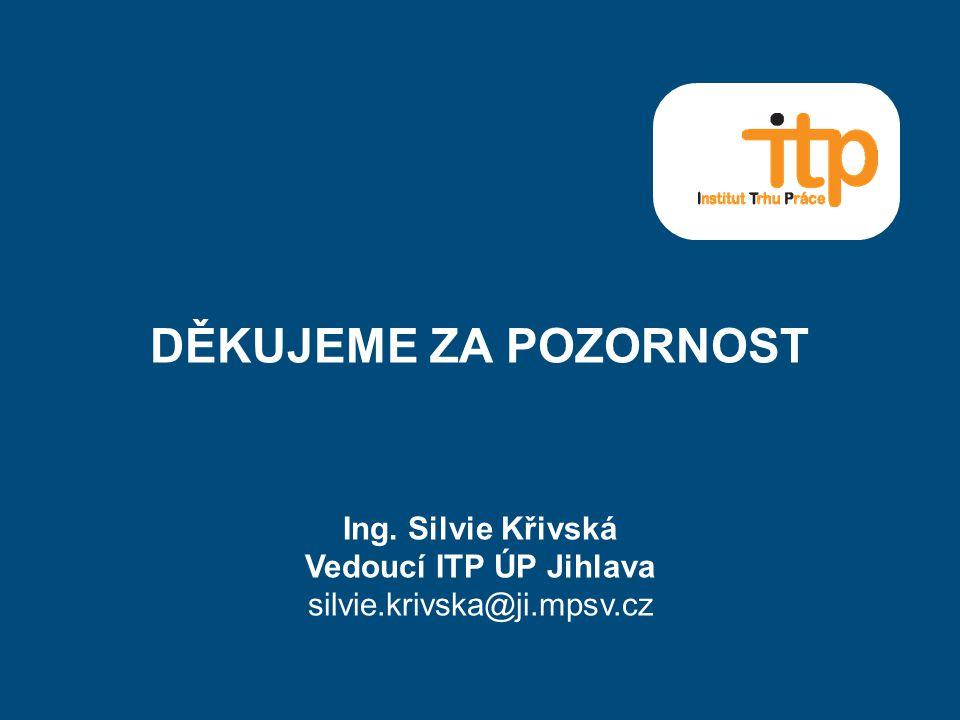 DĚKUJEME ZA POZORNOST Ing. Silvie Křivská Vedoucí ITP ÚP Jihlava silvie.krivska@ji.mpsv.cz
