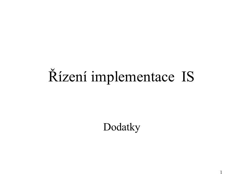 1 Řízení implementace IS Dodatky