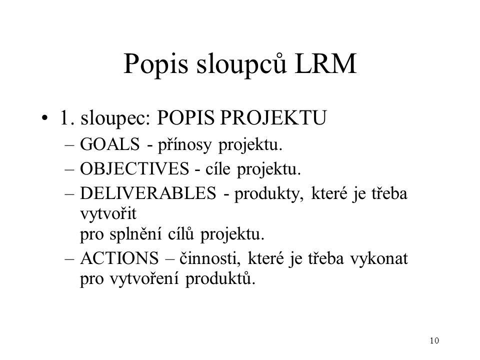 10 Popis sloupců LRM 1. sloupec: POPIS PROJEKTU –GOALS - přínosy projektu. –OBJECTIVES - cíle projektu. –DELIVERABLES - produkty, které je třeba vytvo