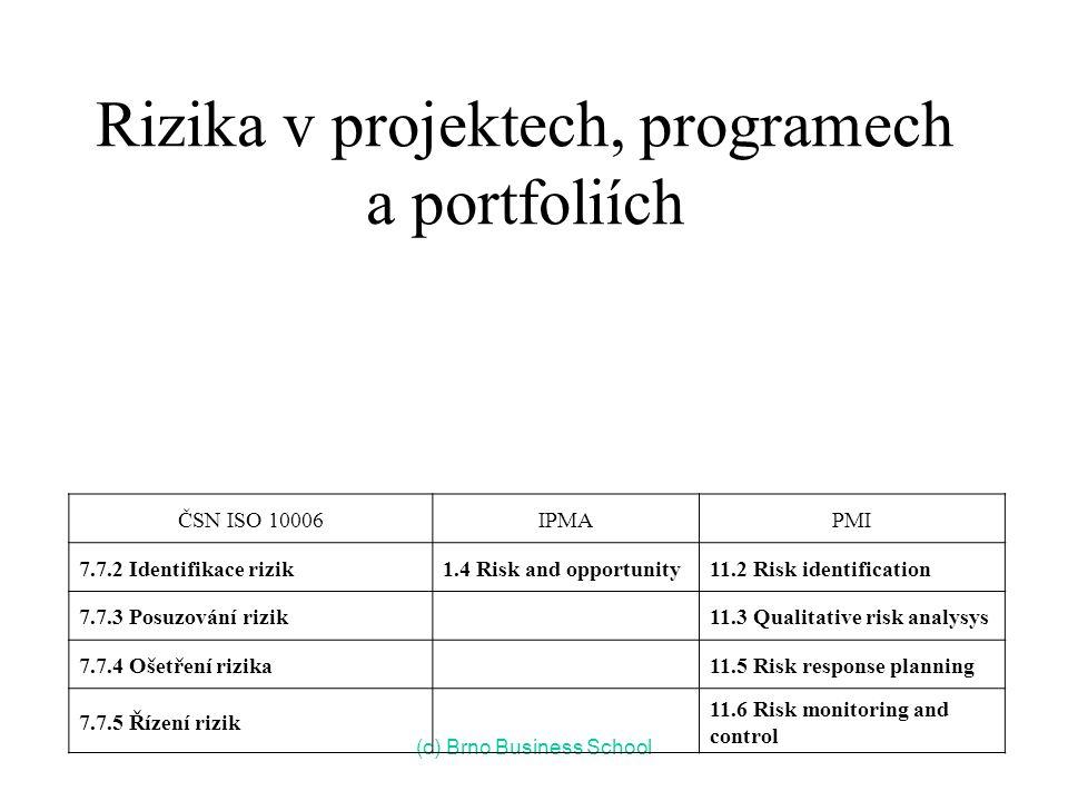 (c) Brno Business School Rizika v projektech, programech a portfoliích ČSN ISO 10006IPMAPMI 7.7.2 Identifikace rizik1.4 Risk and opportunity11.2 Risk identification 7.7.3 Posuzování rizik 11.3 Qualitative risk analysys 7.7.4 Ošetření rizika 11.5 Risk response planning 7.7.5 Řízení rizik 11.6 Risk monitoring and control