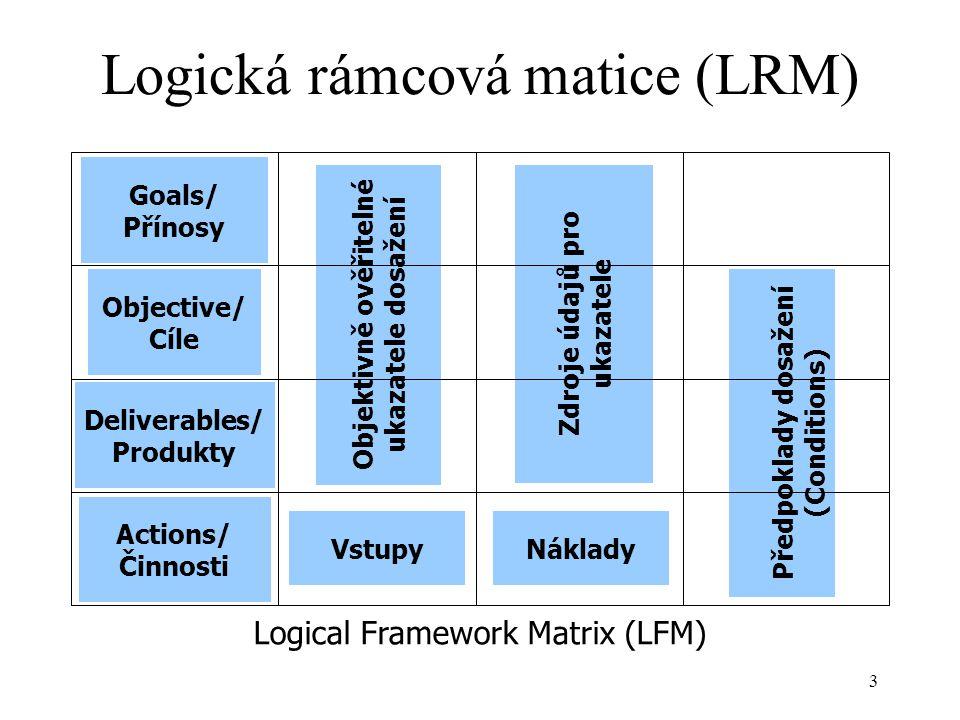 3 Objektivně ověřitelné ukazatele dosažení Vstupy Zdroje údajů pro ukazatele Předpoklady dosažení (Conditions) Goals/ Přínosy Objective/ Cíle Deliverables/ Produkty Actions/ Činnosti Náklady Logical Framework Matrix (LFM) Logická rámcová matice (LRM)