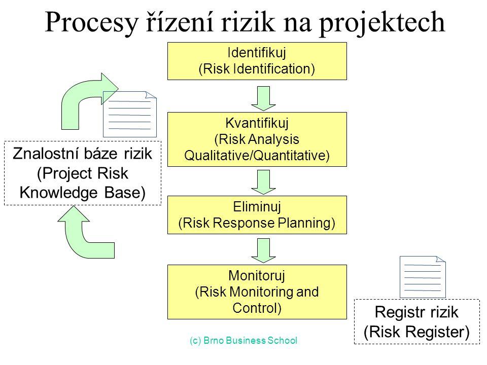 Procesy řízení rizik na projektech Znalostní báze rizik (Project Risk Knowledge Base) Registr rizik (Risk Register) Identifikuj (Risk Identification) Kvantifikuj (Risk Analysis Qualitative/Quantitative) Eliminuj (Risk Response Planning) Monitoruj (Risk Monitoring and Control) (c) Brno Business School