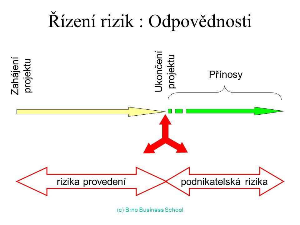 Řízení rizik : Odpovědnosti Přínosy rizika provedenípodnikatelská rizika (c) Brno Business School Zahájení projektu Ukončení projektu