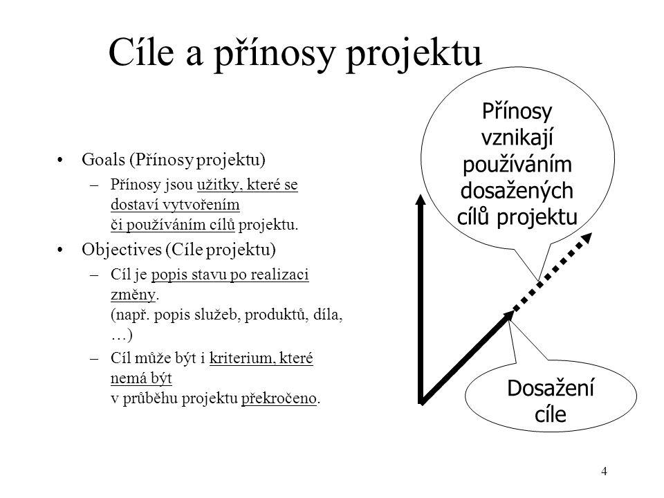 15 Řádek Cílů Cíl: –Popis změny, která nastane provedením projektu.