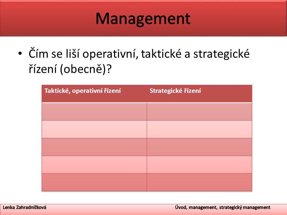 Čím se liší operativní, taktické a strategické řízení (obecně)?