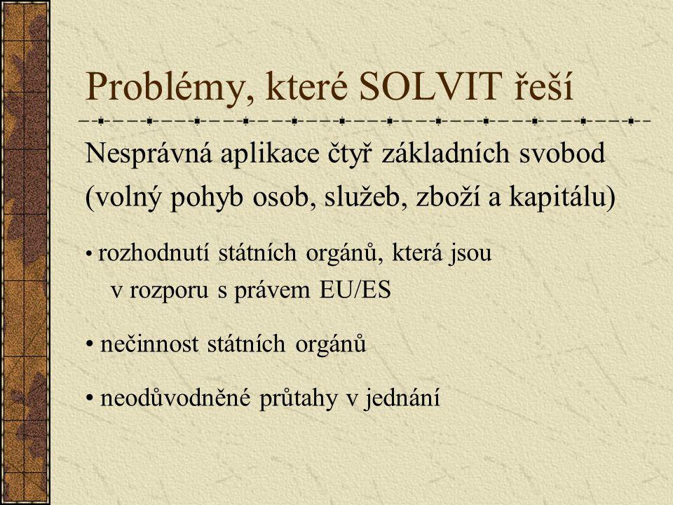 Problémy, které SOLVIT řeší Nesprávná aplikace čtyř základních svobod (volný pohyb osob, služeb, zboží a kapitálu) rozhodnutí státních orgánů, která jsou v rozporu s právem EU/ES nečinnost státních orgánů neodůvodněné průtahy v jednání