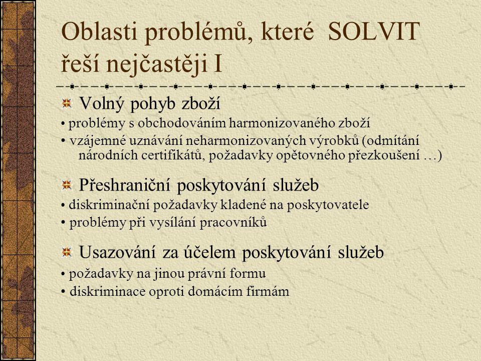 Oblasti problémů, které SOLVIT řeší nejčastěji I Volný pohyb zboží problémy s obchodováním harmonizovaného zboží vzájemné uznávání neharmonizovaných výrobků (odmítání národních certifikátů, požadavky opětovného přezkoušení …) Přeshraniční poskytování služeb diskriminační požadavky kladené na poskytovatele problémy při vysílání pracovníků Usazování za účelem poskytování služeb požadavky na jinou právní formu diskriminace oproti domácím firmám