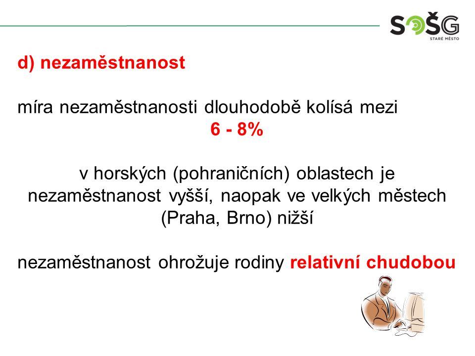 d) nezaměstnanost míra nezaměstnanosti dlouhodobě kolísá mezi 6 - 8% v horských (pohraničních) oblastech je nezaměstnanost vyšší, naopak ve velkých městech (Praha, Brno) nižší nezaměstnanost ohrožuje rodiny relativní chudobou