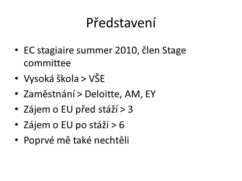 Představení EC stagiaire summer 2010, člen Stage committee Vysoká škola > VŠE Zaměstnání > Deloitte, AM, EY Zájem o EU před stáží > 3 Zájem o EU po stáži > 6 Poprvé mě také nechtěli