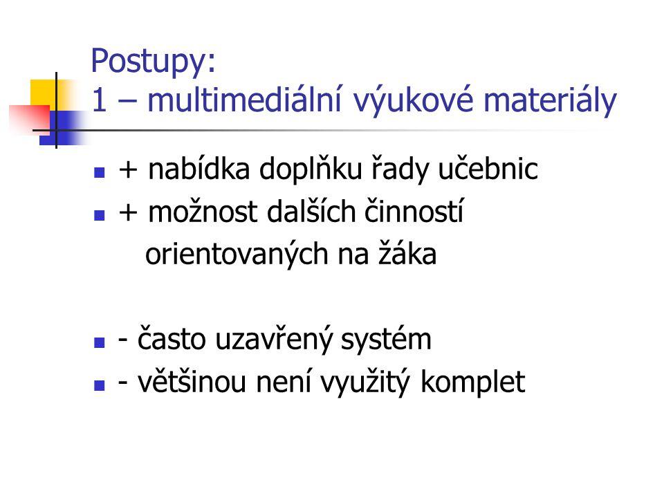 Postupy: 1 – multimediální výukové materiály + nabídka doplňku řady učebnic + možnost dalších činností orientovaných na žáka - často uzavřený systém - většinou není využitý komplet