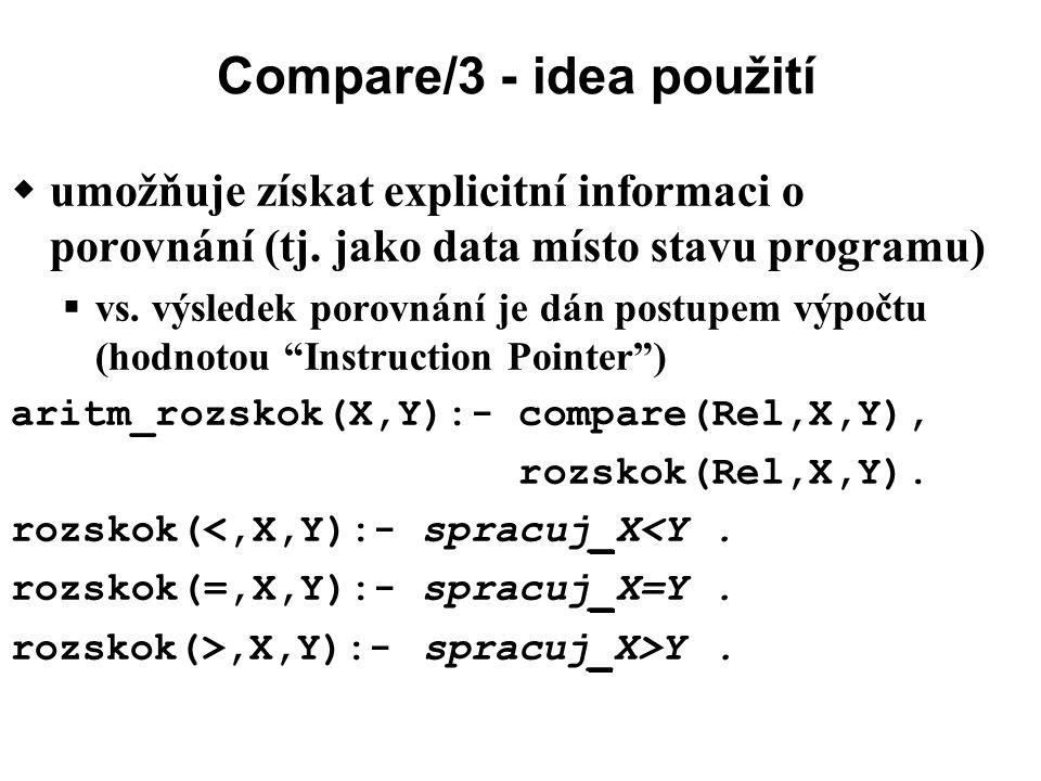 Test shody termů  = vykoná unifikaci (a případně substituce)  chceme: test termů (s proměnnými) na shodu  bez vykonání unifikace  ==/2, \==/2 ?- X=Y.