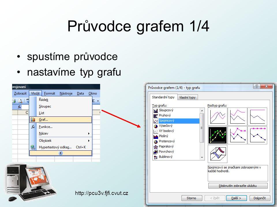 http://pcu3v.fjfi.cvut.cz Průvodce grafem 1/4 spustíme průvodce nastavíme typ grafu