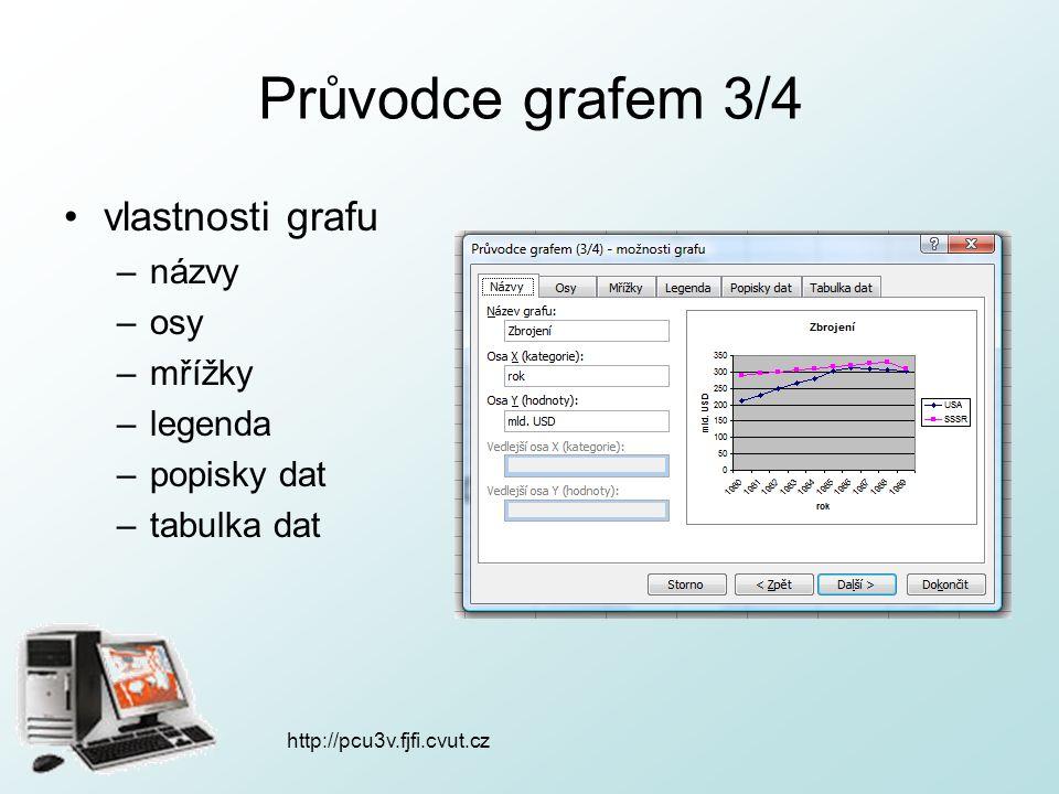 http://pcu3v.fjfi.cvut.cz Průvodce grafem 3/4 vlastnosti grafu –názvy –osy –mřížky –legenda –popisky dat –tabulka dat