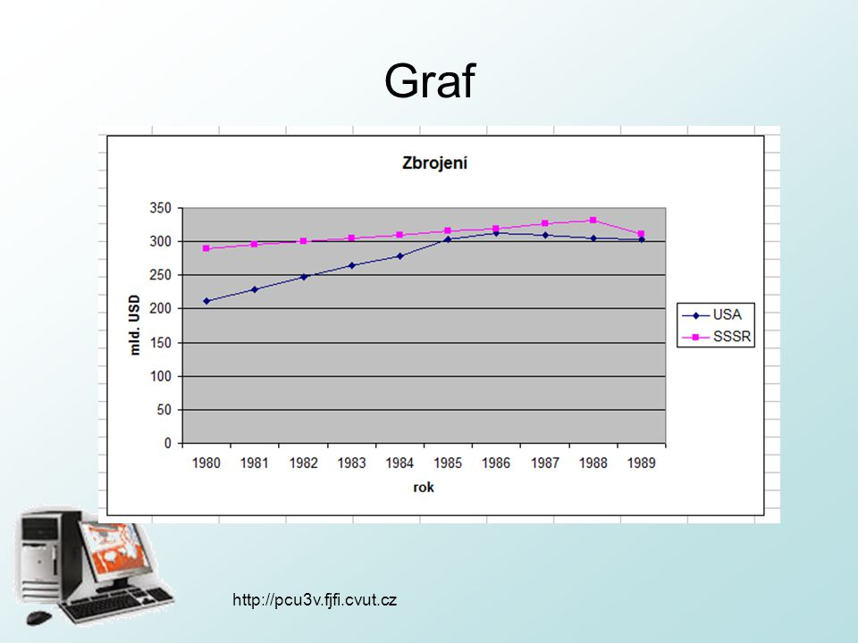 http://pcu3v.fjfi.cvut.cz Graf