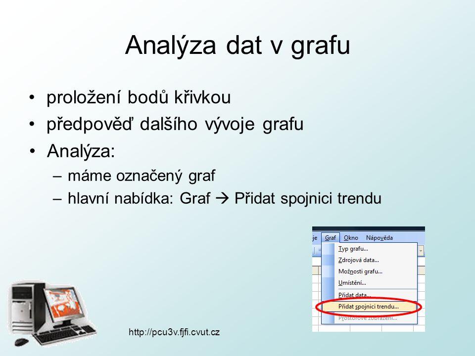 http://pcu3v.fjfi.cvut.cz Analýza dat v grafu proložení bodů křivkou předpověď dalšího vývoje grafu Analýza: –máme označený graf –hlavní nabídka: Graf