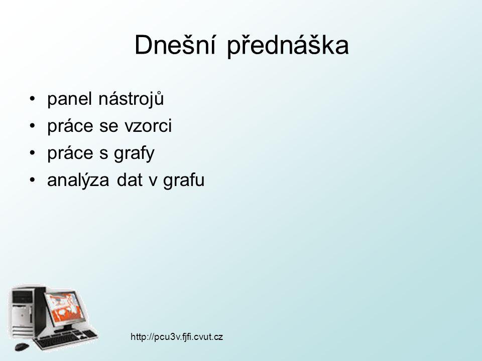 http://pcu3v.fjfi.cvut.cz Dnešní přednáška panel nástrojů práce se vzorci práce s grafy analýza dat v grafu