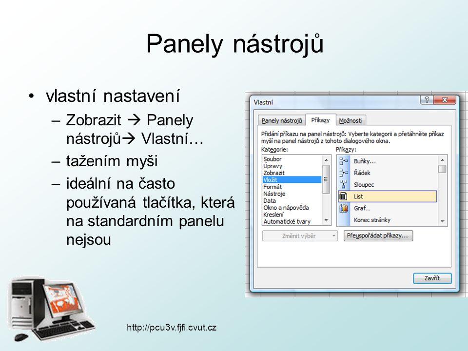 http://pcu3v.fjfi.cvut.cz Panely nástrojů vlastní nastavení –Zobrazit  Panely nástrojů  Vlastní… –tažením myši –ideální na často používaná tlačítka,