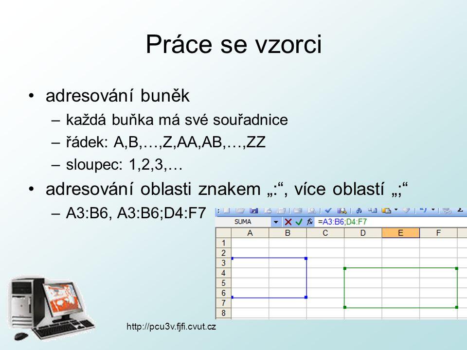 http://pcu3v.fjfi.cvut.cz Práce se vzorci adresování buněk –každá buňka má své souřadnice –řádek: A,B,…,Z,AA,AB,…,ZZ –sloupec: 1,2,3,… adresování obla