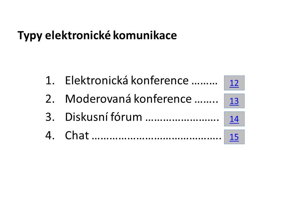 1.Elektronická konference ……… 2.Moderovaná konference …….. 3.Diskusní fórum ……………………. 4.Chat …………………………………….. 12 13 14 15