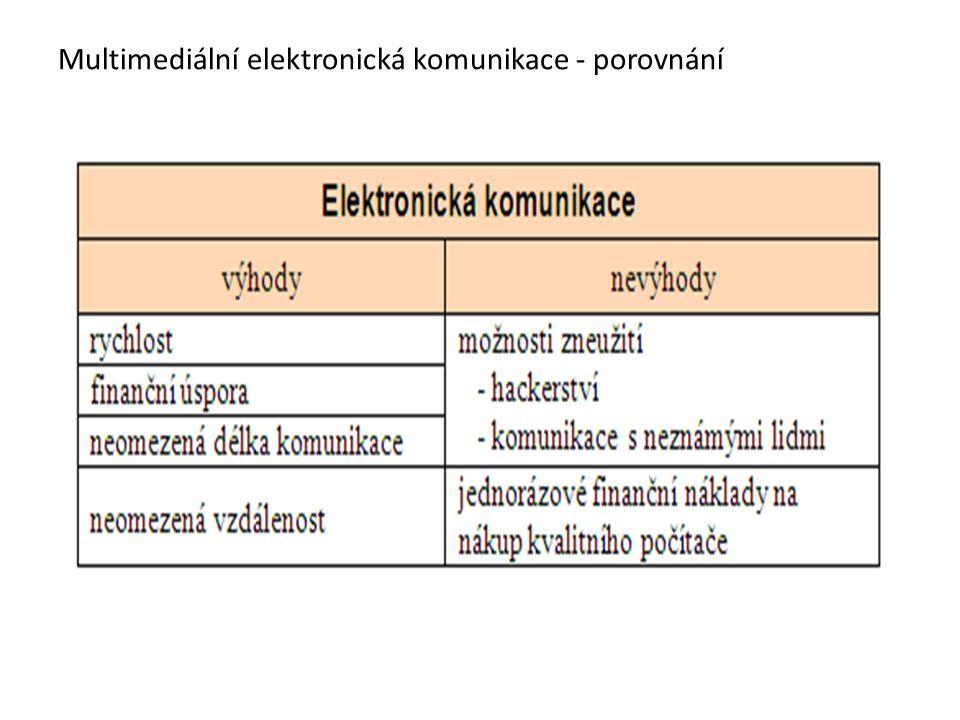 Multimediální elektronická komunikace - porovnání