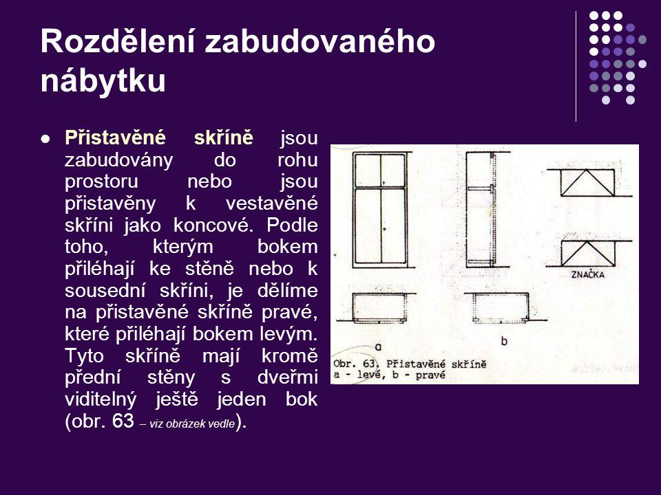 Rozdělení zabudovaného nábytku Přistavěné skříně jsou zabudovány do rohu prostoru nebo jsou přistavěny k vestavěné skříni jako koncové.