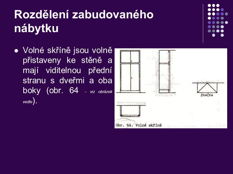 Rozdělení zabudovaného nábytku Volné skříně jsou volně přistaveny ke stěně a mají viditelnou přední stranu s dveřmi a oba boky (obr.