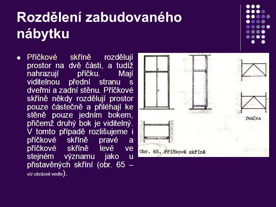 Rozdělení zabudovaného nábytku Volné skříně jsou volně přistaveny ke stěně a mají viditelnou přední stranu s dveřmi a oba boky (obr. 64 – viz obrázek