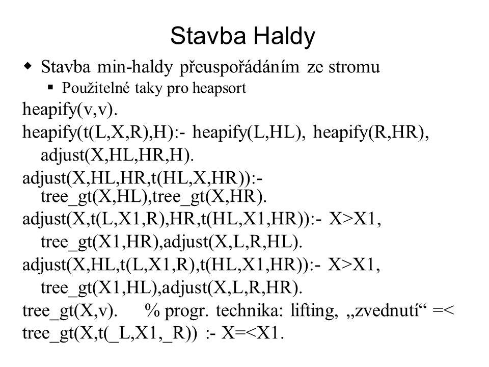 Stavba Haldy  Stavba min-haldy přeuspořádáním ze stromu  Použitelné taky pro heapsort heapify(v,v).