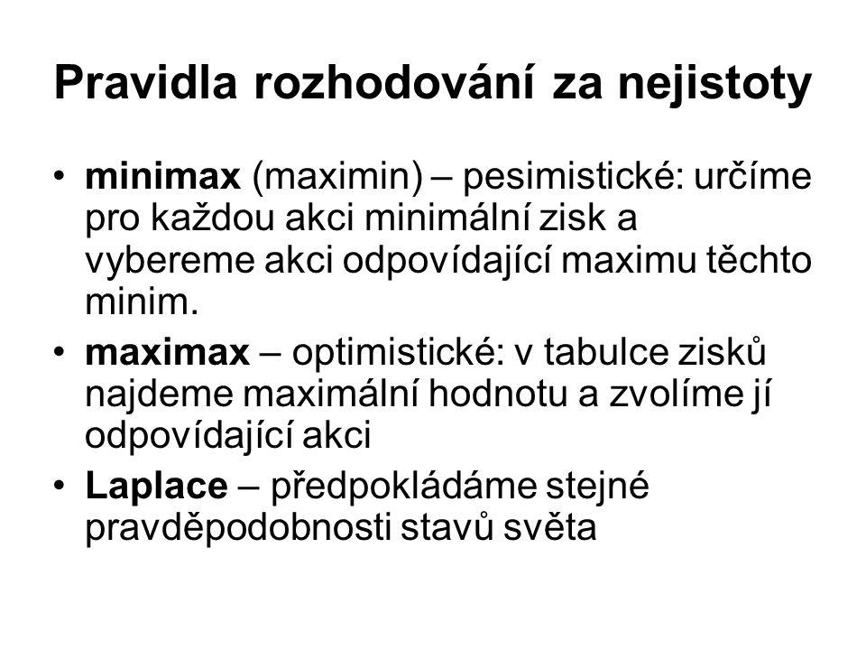 Pravidla rozhodování za nejistoty minimax (maximin) – pesimistické: určíme pro každou akci minimální zisk a vybereme akci odpovídající maximu těchto m