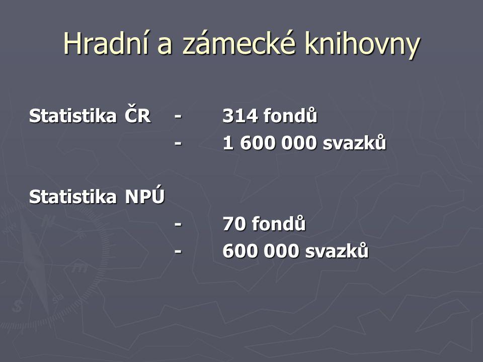 Hradní a zámecké knihovny Statistika ČR-314 fondů -1 600 000 svazků Statistika NPÚ -70 fondů -600 000 svazků